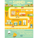 Summer Card - GraphicRiver Item for Sale