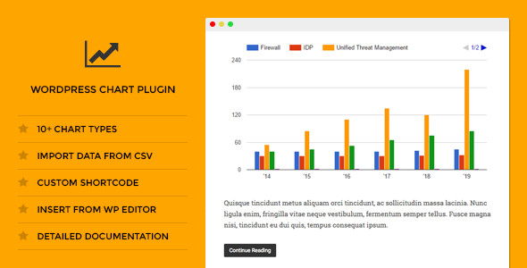 DW Chart - WordPress Plugin - CodeCanyon Item for Sale