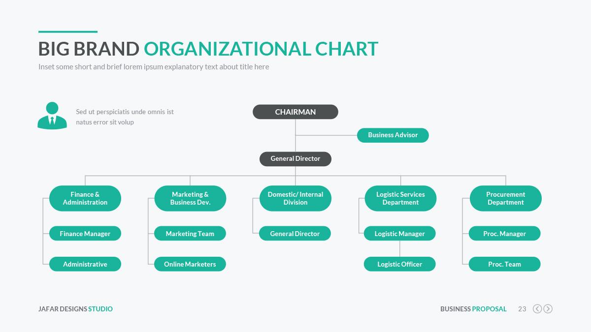 business proposal google slides templatejafardesigns, Presentation templates