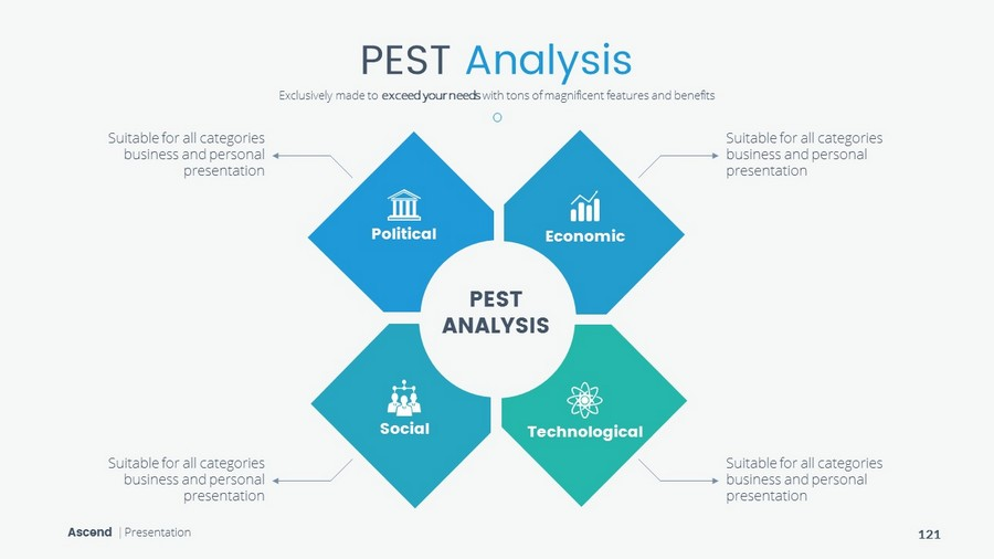 pest analysis for nepal