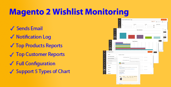 Magento 2 Wishlist Monitoring - CodeCanyon Item for Sale
