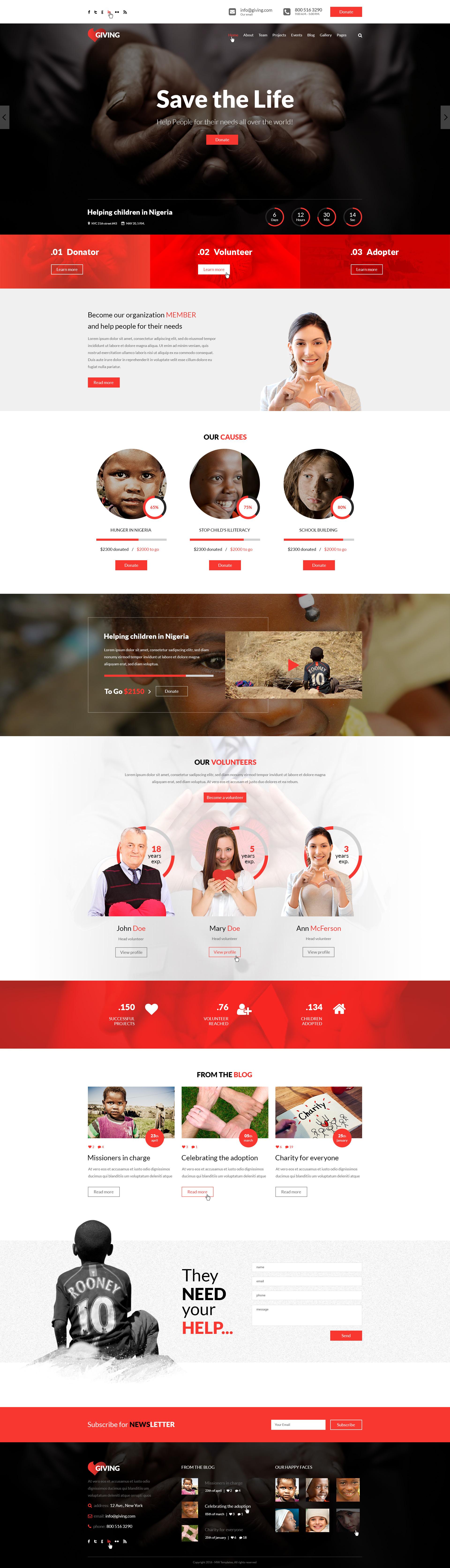 menustructuur website