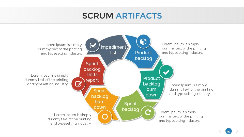 agile artifacts templates - scrum process presentation template by sananik graphicriver