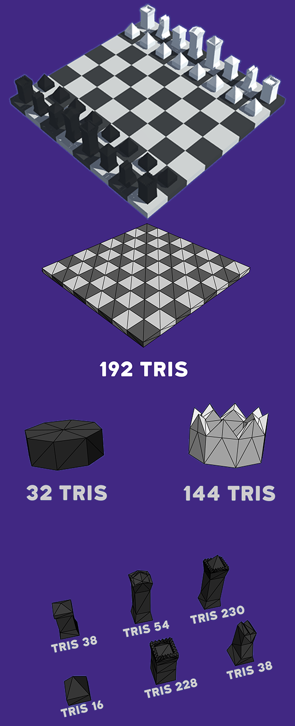 Low-poly chess and checkers - 3DOcean Item for Sale