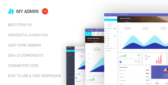 My Admin – Responsive Web App Kit
