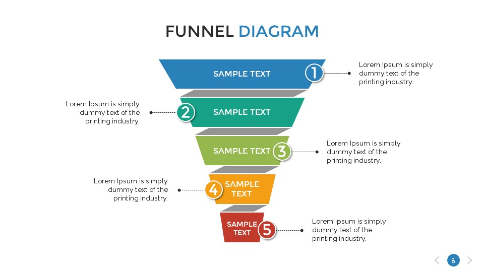 Funnel template juvecenitdelacabrera funnel template ccuart Choice Image