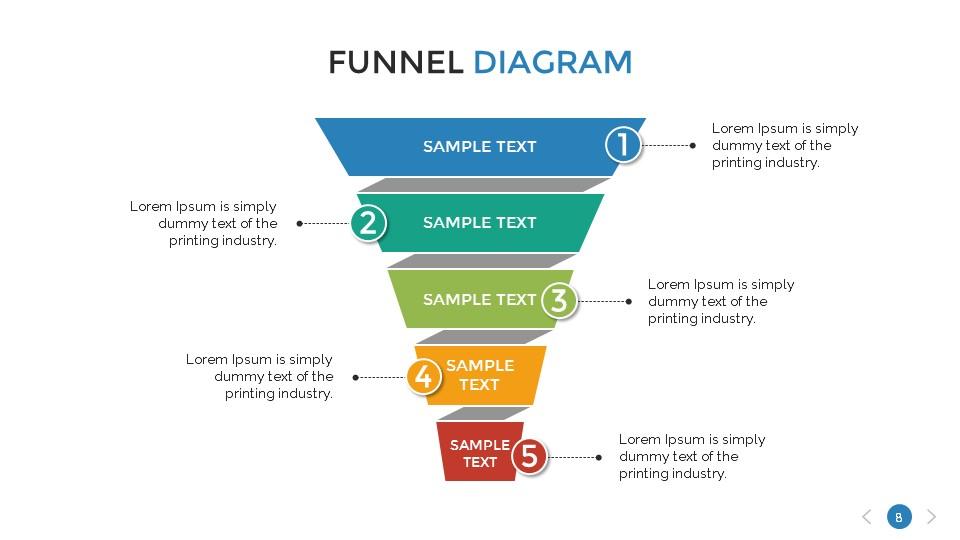 Diagram funnel diagram powerpoint template : Funnel Diagram Presentation Template by SanaNik : GraphicRiver