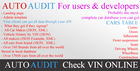 AUTO AUDIT - CodeCanyon Item for Sale