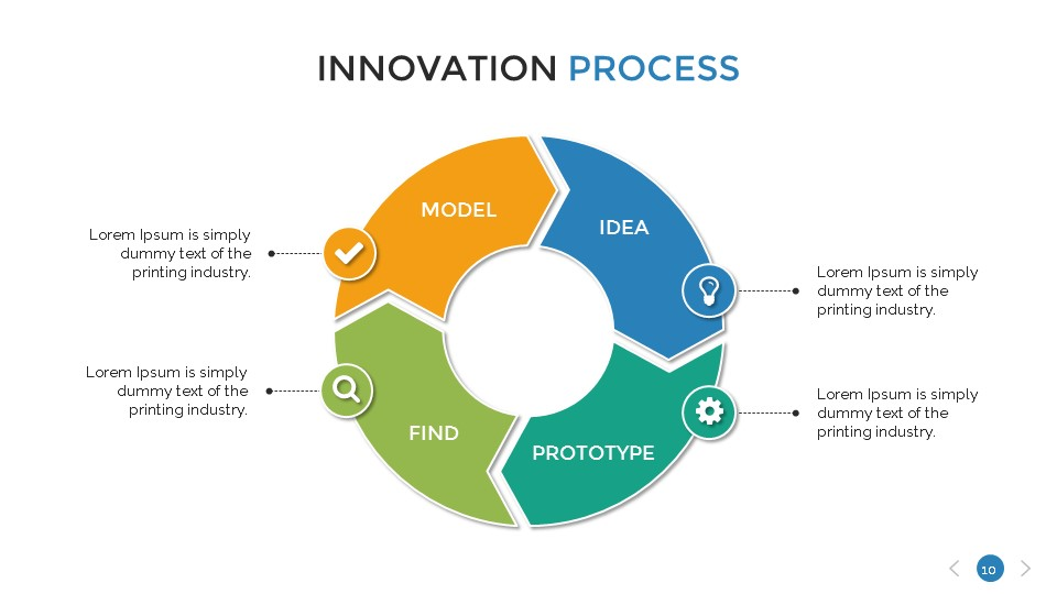 Innovation process presentation template by sananik for Product innovation agency