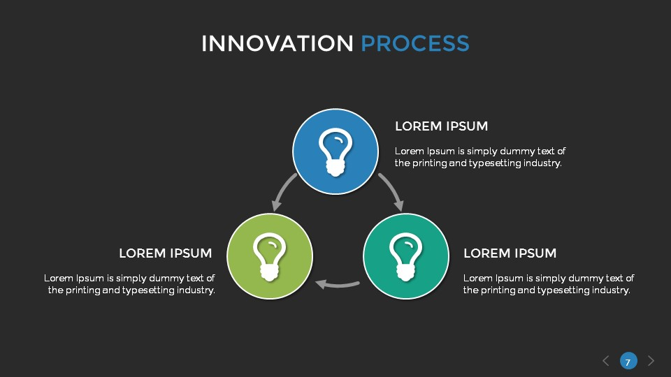 google innovation process How does a company like google stay innovative nurturing a culture that allows for innovation is the key.