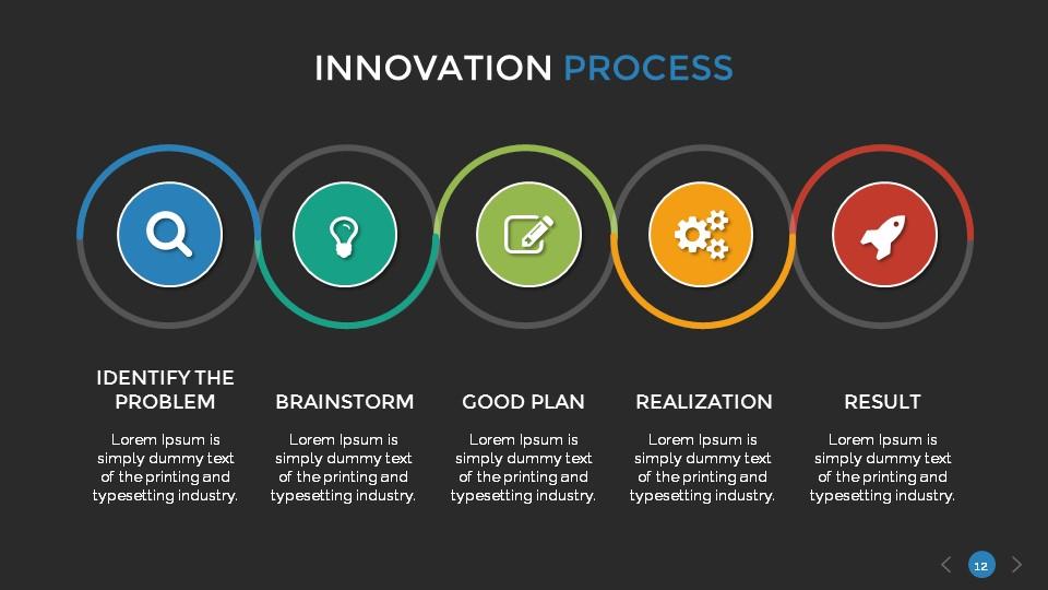 Innovation Process Presentation Template By Sananik