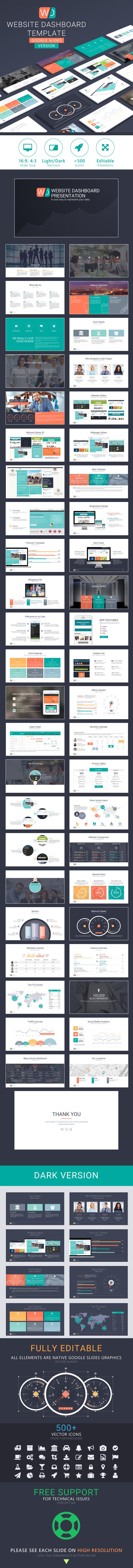 Website Dashboard Google Slides Presentation by adriandragne ...