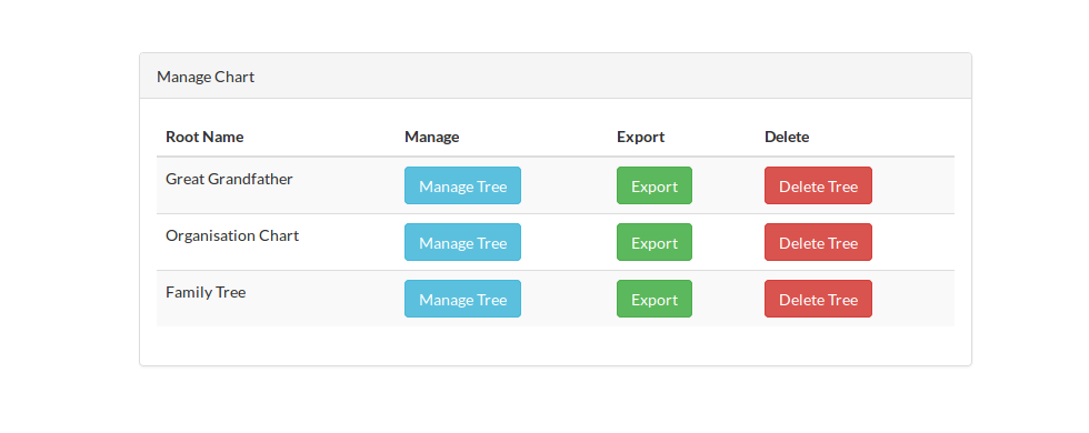Tree Chart Maker by theawesomecoder | CodeCanyon