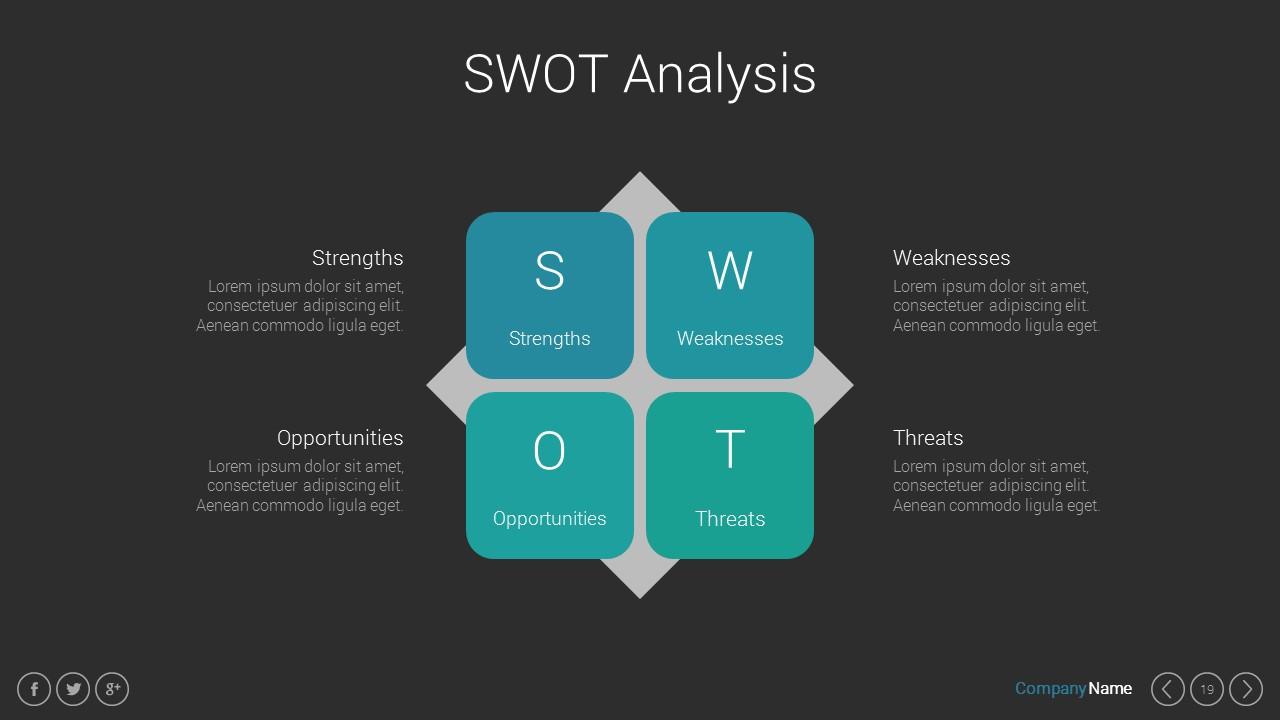 Marketing Pitch Deck PowerPoint Presentation Template by Spriteit ...