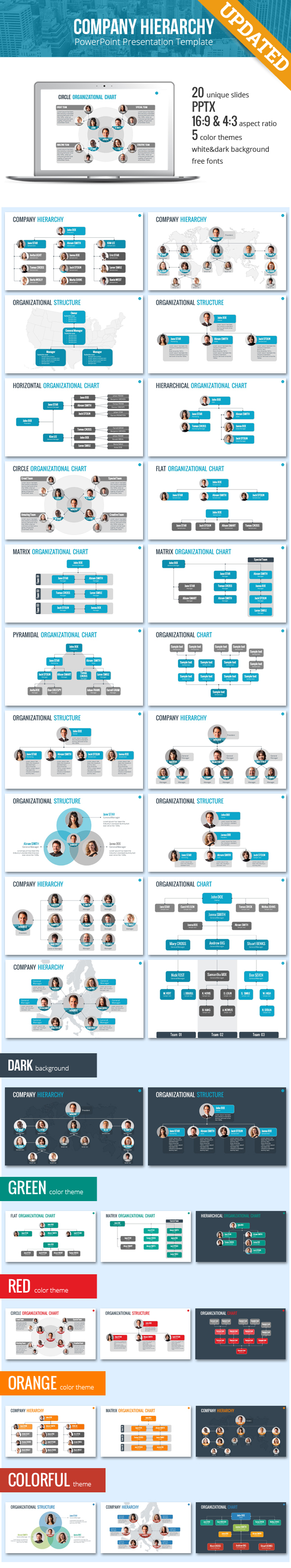 Organizational chart and hierarchy template by sananik graphicriver organizational chart and hierarchy template business powerpoint templates toneelgroepblik Images