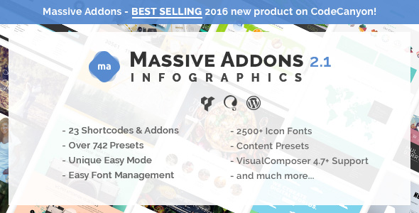 Massive Addons for Visual Composer - Infographics Pack - CodeCanyon Item for Sale