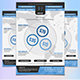 Web Design Services Flyer  - GraphicRiver Item for Sale