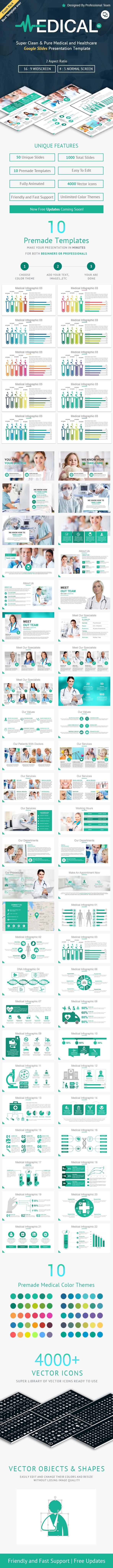 Medical and Healthcare Google Slides Presentation Template - Google Slides Presentation Templates