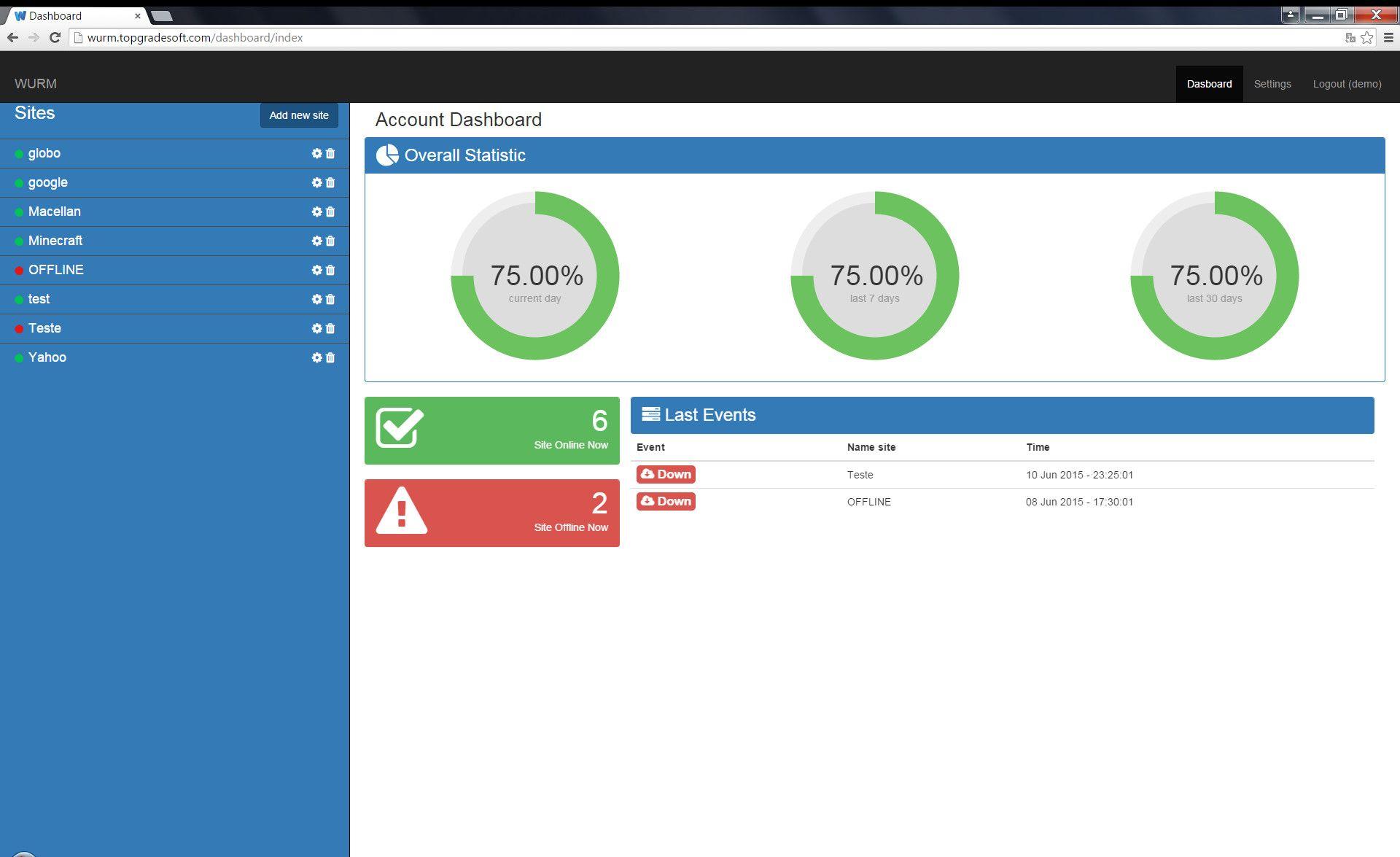 WURM - Website Uptime Robot Monitor