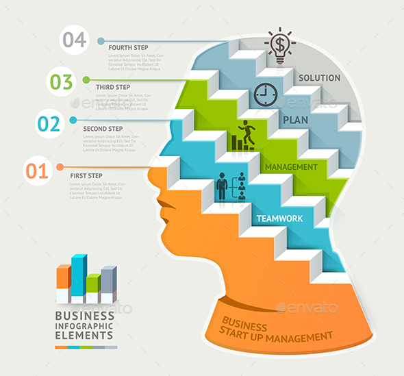 Businessman Head Thinking Concept Infographic Template.
