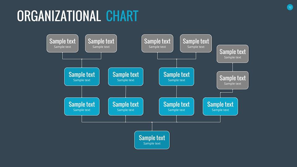 editable org chart template