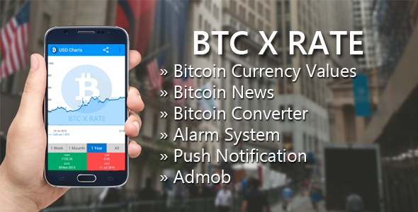 Bitcoin X Rate - CodeCanyon Item for Sale