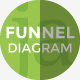 Funnel Diagram Presentation Template - GraphicRiver Item for Sale