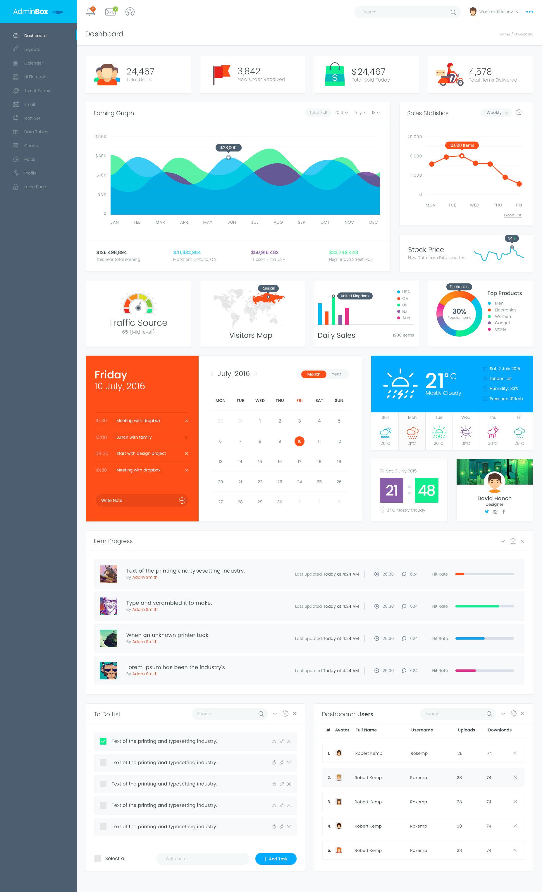Unusual Template Themeforest Photos - Entry Level Resume Templates ...