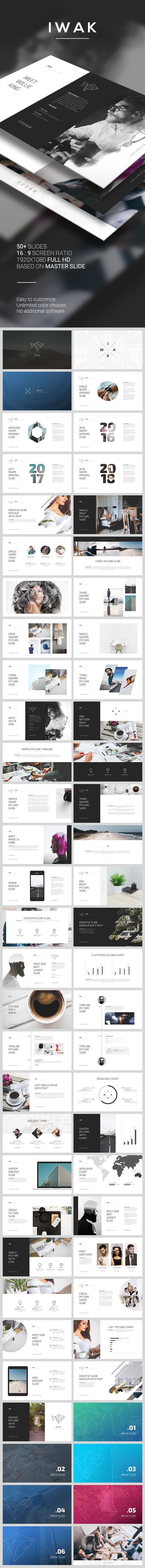 IWAK PowerPoint Template - PowerPoint Templates Presentation Templates