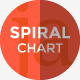Spiral Chart Presentation Template - GraphicRiver Item for Sale