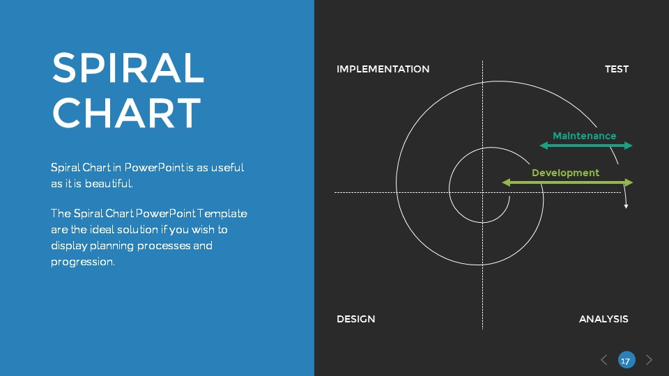 Spiral chart presentation template by sananik graphicriver spiral chart presentation template toneelgroepblik Image collections