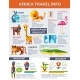 Africa Travel - Poster, Brochure Cover Template - GraphicRiver Item for Sale