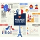 France Travel Info - Poster, Brochure Cover - GraphicRiver Item for Sale