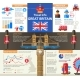 Great Britain Travel Info - Poster, Brochure Cover - GraphicRiver Item for Sale