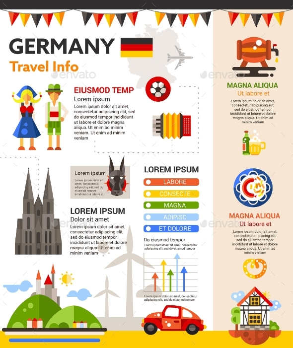 Germany Travel Info Poster Brochure Cover By