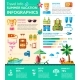 Summer Vacation Infographics - Poster, Brochure - GraphicRiver Item for Sale