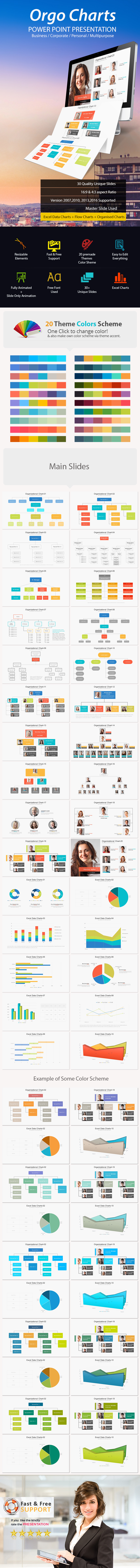 Orgo Charts Power Point Presentation