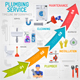 Plumbing Service Timeline Infographics - GraphicRiver Item for Sale