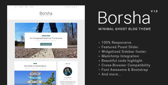 Borsha – Responsive Minimal Ghost Theme
