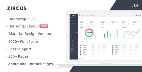 Zircos – Responsive Admin Template + Material Design