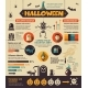 Halloween - Poster, Brochure Cover Template - GraphicRiver Item for Sale