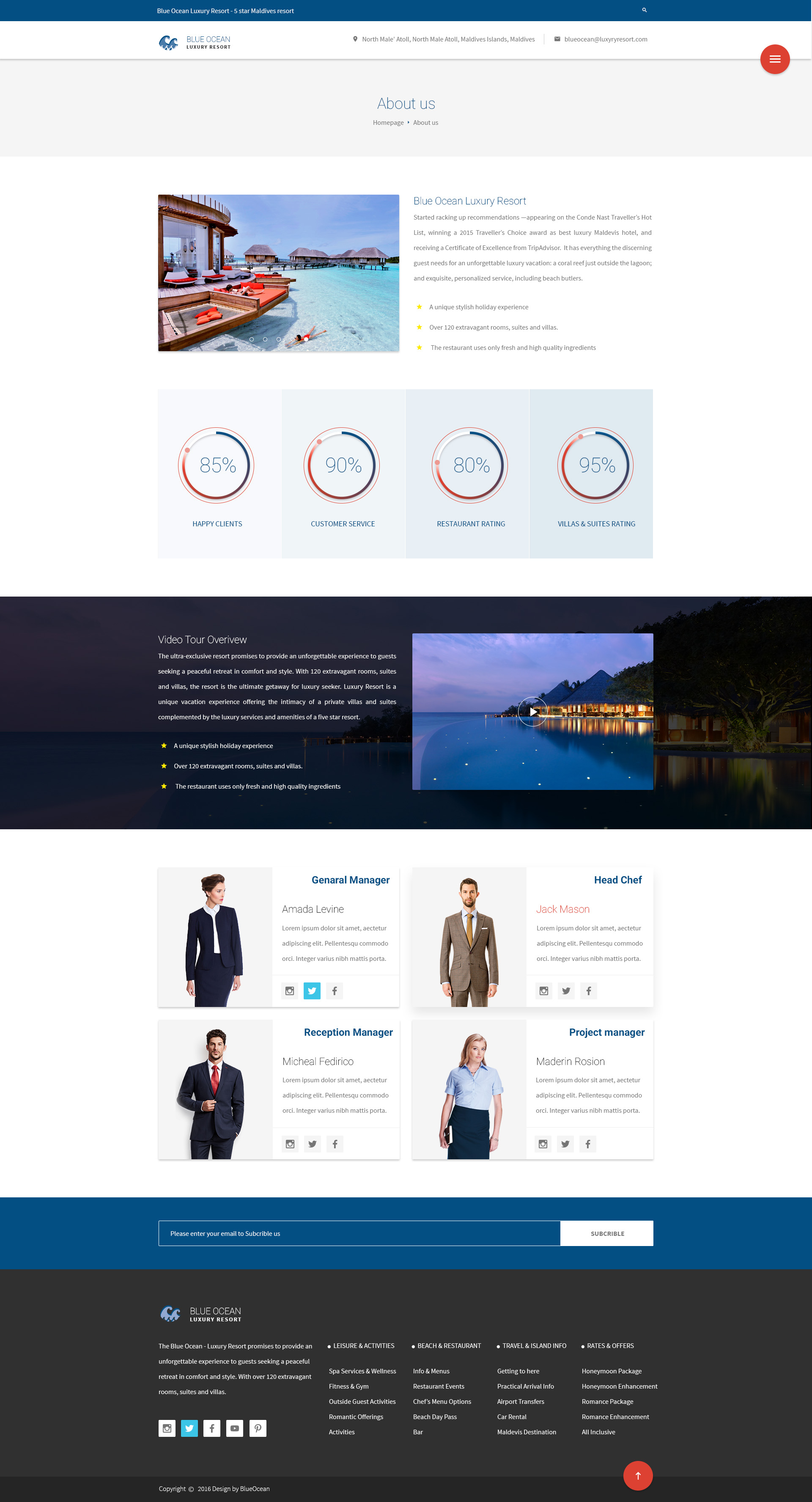 Blue ocean resort hotel html template by pixartthemes blue ocean resort hotel html template pronofoot35fo Choice Image