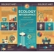 Ecology - Poster, Brochure Cover Template - GraphicRiver Item for Sale