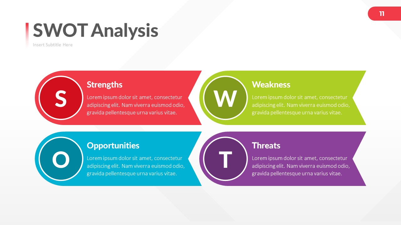 Swot analysis by rrgraph graphicriver for Swot analysis for t shirt business