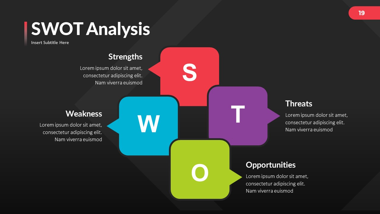 ea games swot View homework help - sample marketing strategy project from bus 346 at cal poly swot analysis: madden nfl 15' strengths : perceived value : madden has improved key gaming features such as a.