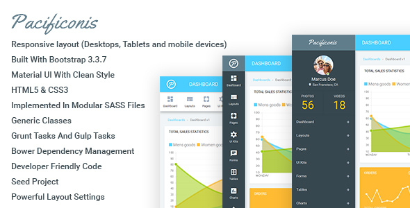 Pacificonis – Material Design Bootstrap Admin Template