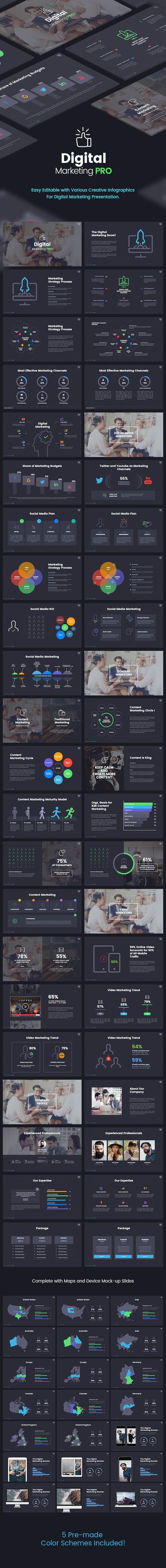 The Digital Marketing Pro - Keynote Template - Keynote Templates Presentation Templates