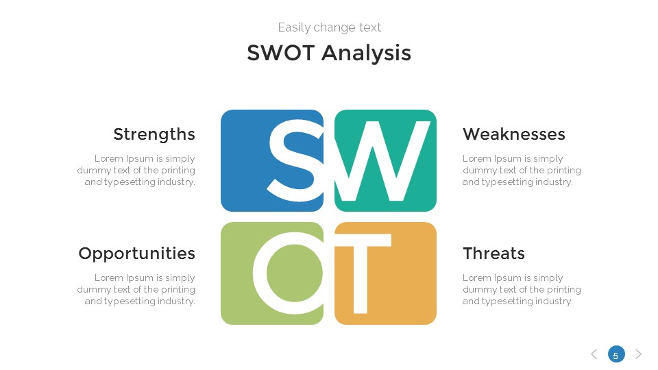 swot analysis powerpoint template by sananik