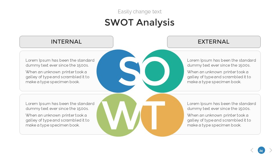 Swot Analysis Powerpoint Template By Sananik Graphicriver