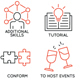 Icons Set of Business Management - part 4 - GraphicRiver Item for Sale